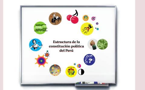 Estructura De La Constitución Politica Del Perú By Arnold