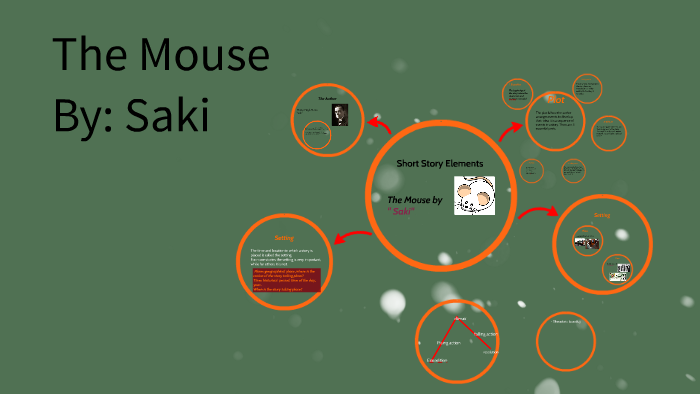 ?the mouse? analysis