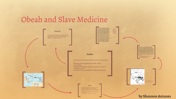 Obeah and Slave Medicine by Shannon Antunes on Prezi