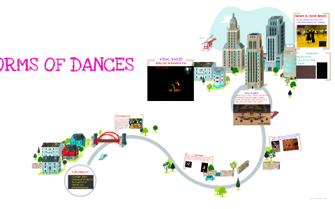 7 FORMS OF DANCES by daisy gaut on Prezi