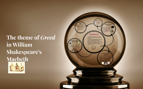 examples of greed in macbeth