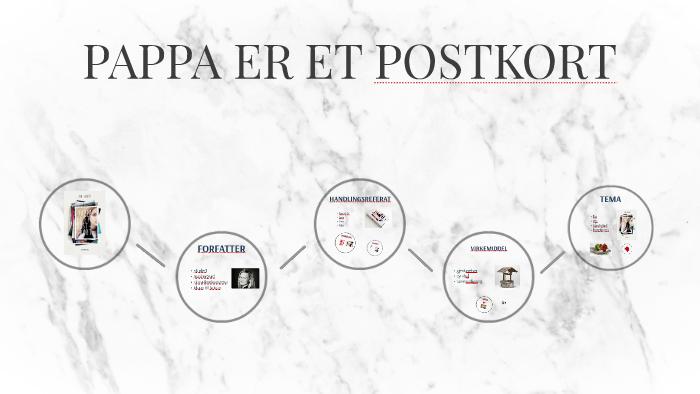 dd5717bc PAPPA ER ET POSTKORT by on Prezi