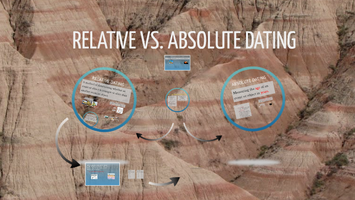 distinguish between relative dating and absolute dating