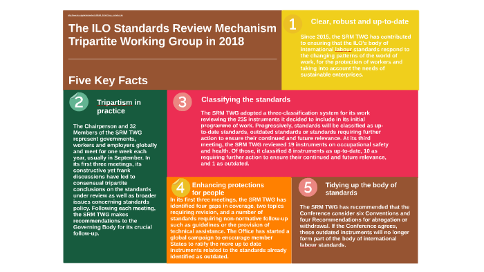SRM TWG in 2018: 5 key facts by SRM Tripartite Working Group