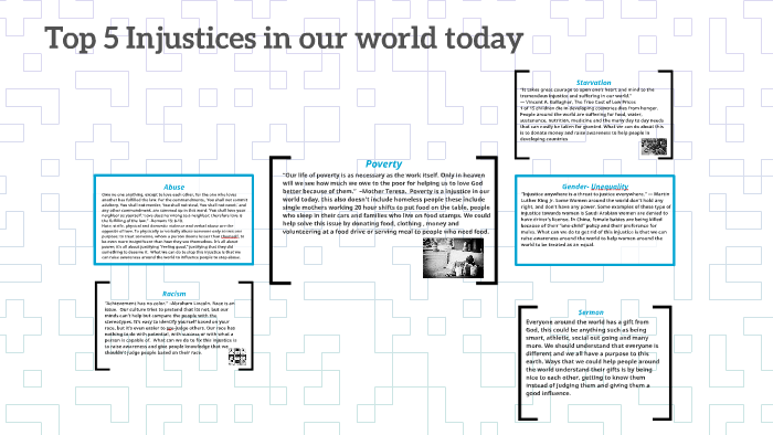 examples of injustice in the world today