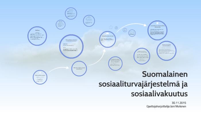 Sosiaaliturvajärjestelmä