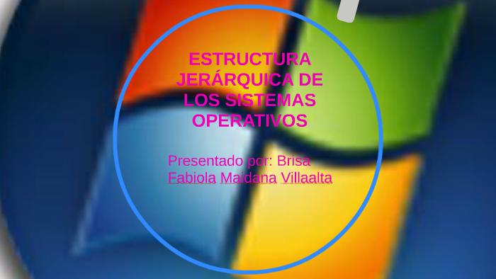 Estructura Jerarquica De Los Sistemas Operativos By Brisa