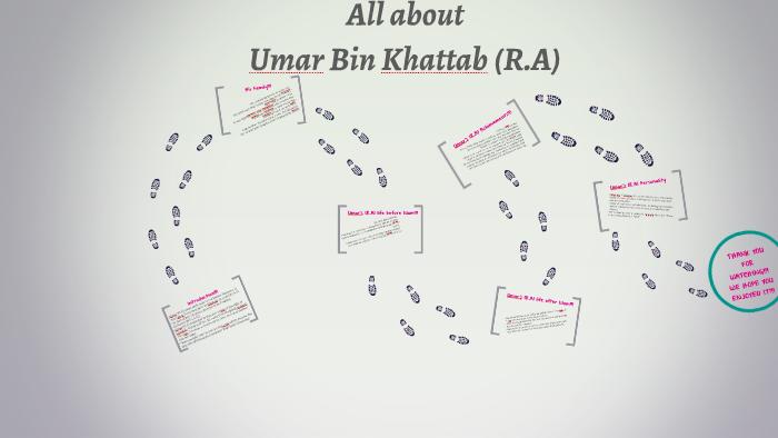All about Umar Ibn Al Khattab by Isyhad Qayum on Prezi