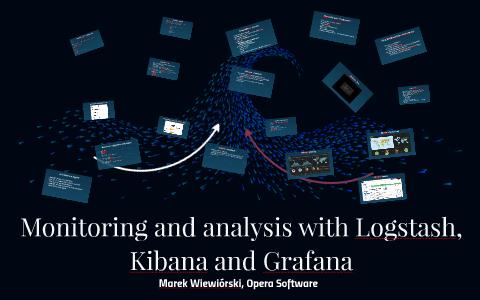 Monitoring with logstash, kibana and grafana by Marek