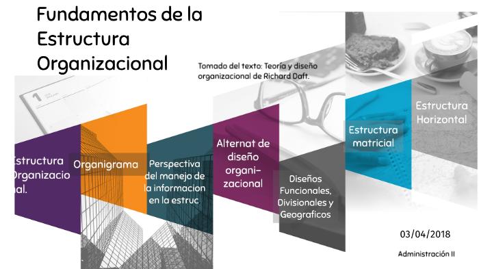 Fundamentos De La Estructura Organizacional By Lina Saenz On