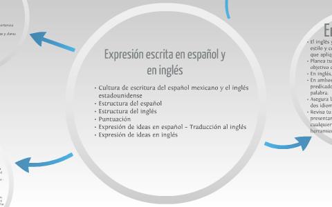 Expresión Escrita En Español Y En Inglés By Martha Coronado
