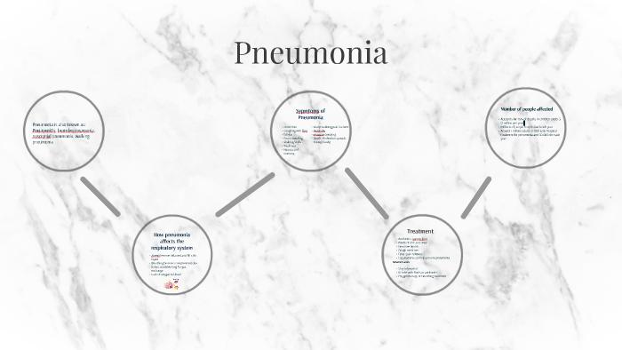 Pneumonia Vaccine Diagram
