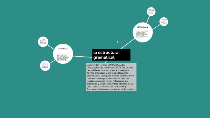 La Estructura Gramatical By Carlos Mazo On Prezi