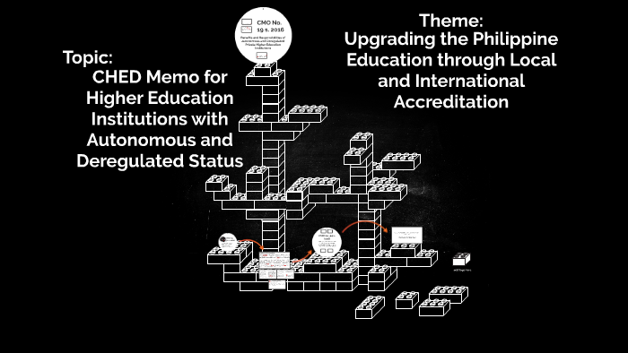 CHED Memo for Higher Education Institutions with Autonomous