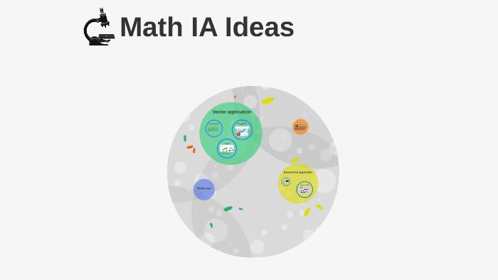 Ideas math ia IB Math