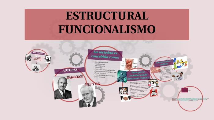 Estructural Funcionalismo By María De Lourdes On Prezi