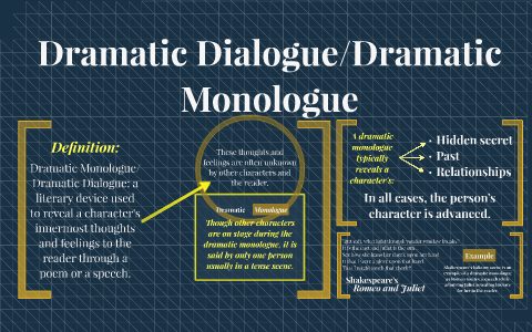 dramatic dialogue definition
