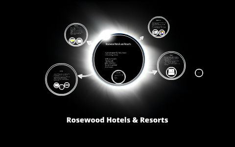 solved rosewood hotel case study solution