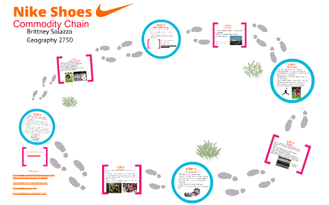 nike shoes commodity chain