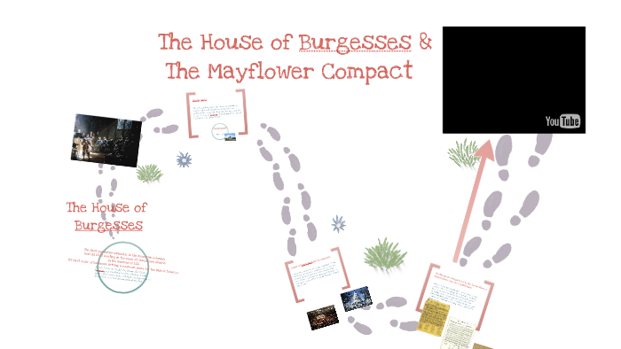 House Of Burgesses The Mayflower Compact By Jay Kelley On Prezi