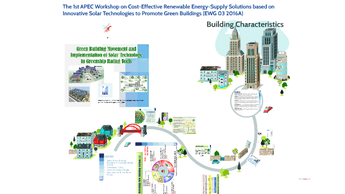 Green Building Movement and Implementation of Solar Technology in