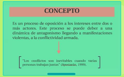 Conflictos Grupales By Prezi User On Prezi