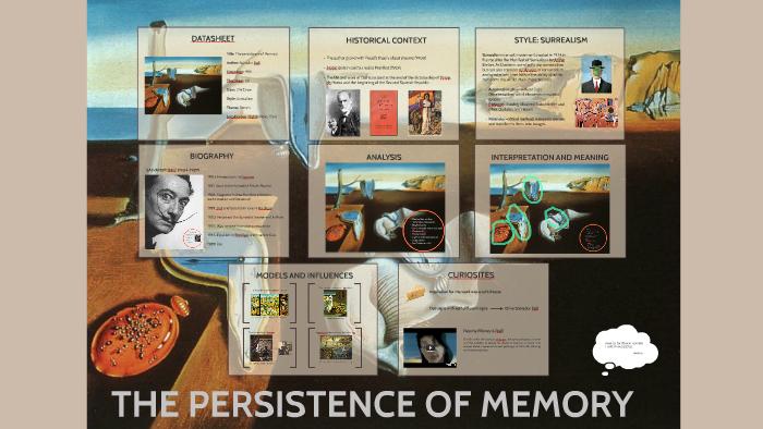 The Persistence Of The Memory By Ariana Prado Llibre
