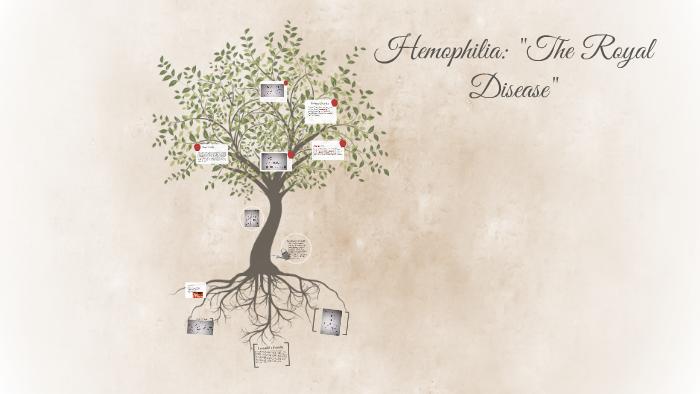 The royal disease. HEMOPHILIA. 2019-02-16