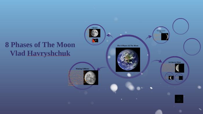 8 Phases of The Moon by Vlad Havryshchuk on Prezi
