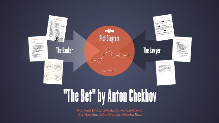 short summary of the bet by anton chekhov