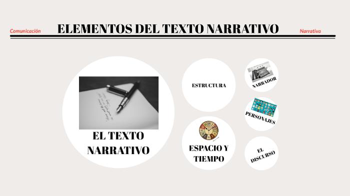 Elementos Del Texto Narrativo By Luis Alberto Ortega Equihua