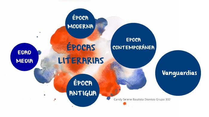 Epoca Literaria By Candy Selene On Prezi Next