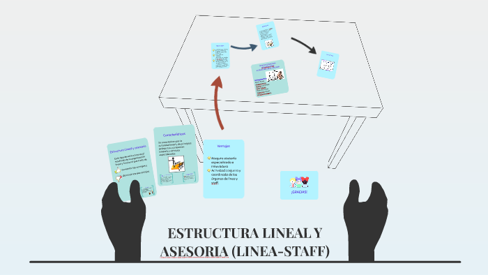 Estructura Lineal Y Asesoria Lineal Staff By Juan Vargas