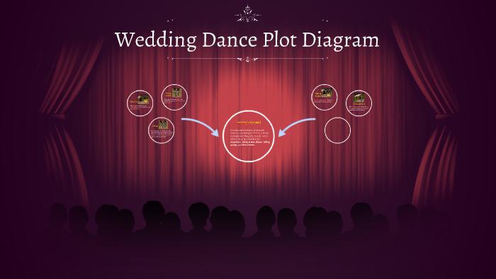 Plot Diagram Of Wedding Dance Dua Stanito Com
