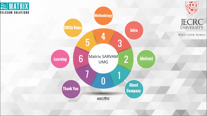 Sarvam Umg By Roshan Choraria On Prezi Next