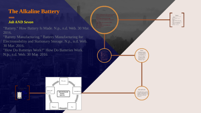 How Are Batteries Made >> The Alkaline Battery By Horn Job On Prezi