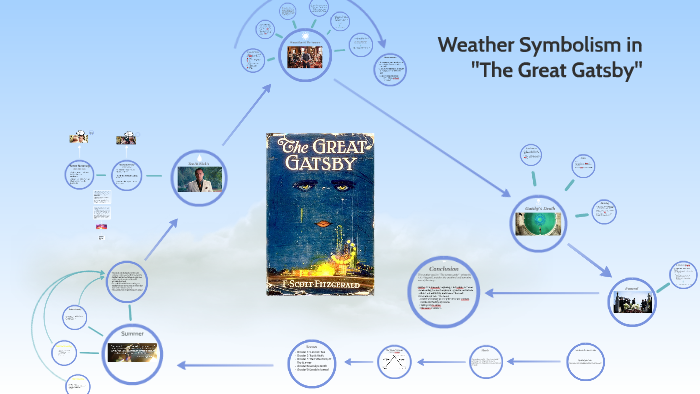 Research Paper Vs Essay  Essay Tips For High School also Essay On Healthy Foods Weather Symbolism In The Great Gatsby By Jan Brauer On Prezi Protein Synthesis Essay