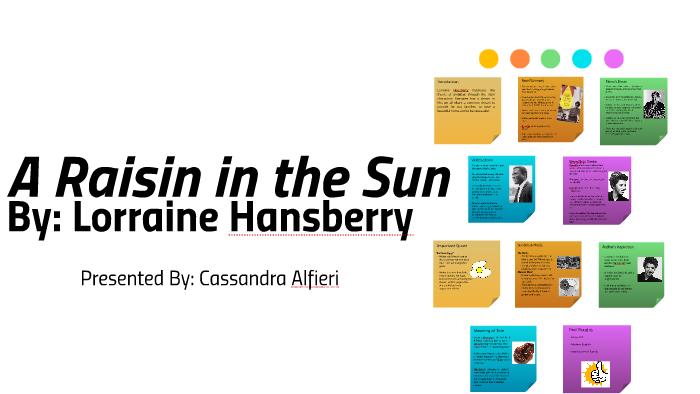 a raisin in the sun summary
