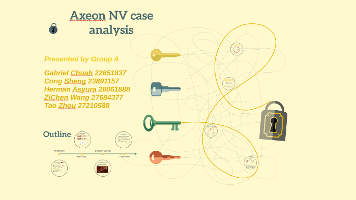 axeon nv case study solution