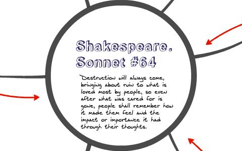 shakespeare sonnet 64 analysis