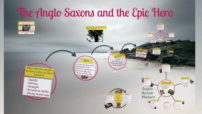 anglo saxon epic hero