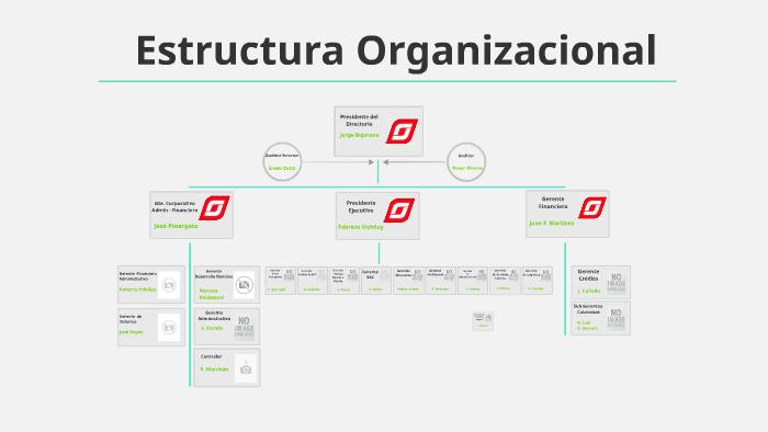 Organigrama Comandato 2015 By Comunicación Organizacional On