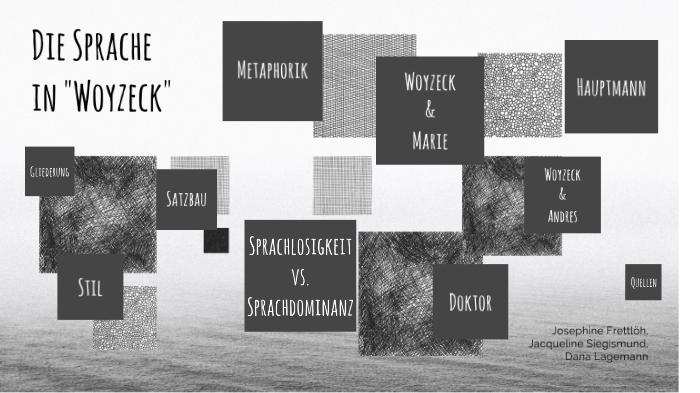 Die Sprache In Woyzeck By Josephine Frettlöh On Prezi Next