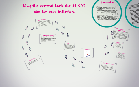 Why the central bank should NOT aim for zero inflation: by Elizabeth