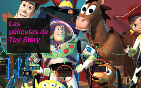 Toy Story by Luis Alberto Valenzuela Muñoz on Prezi bc8cd8b9c42