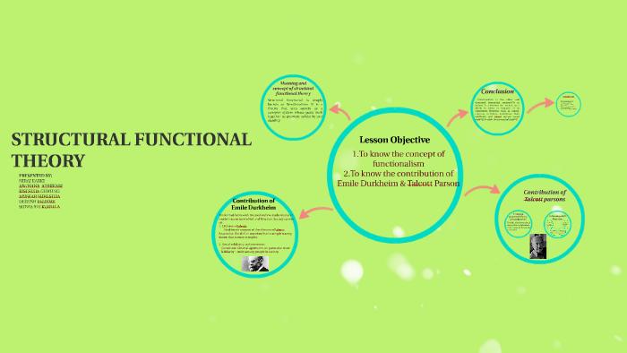 Structural Functionalism Emile Durkheim
