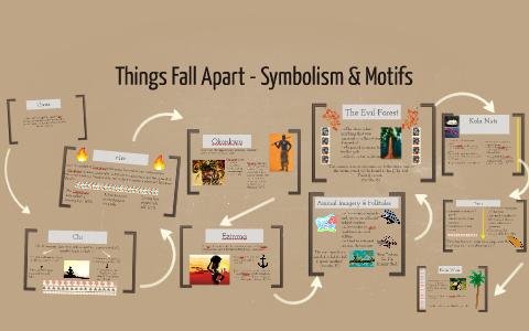 Things Fall Apart - Symbolism & Motifs by Clara Sawires on Prezi