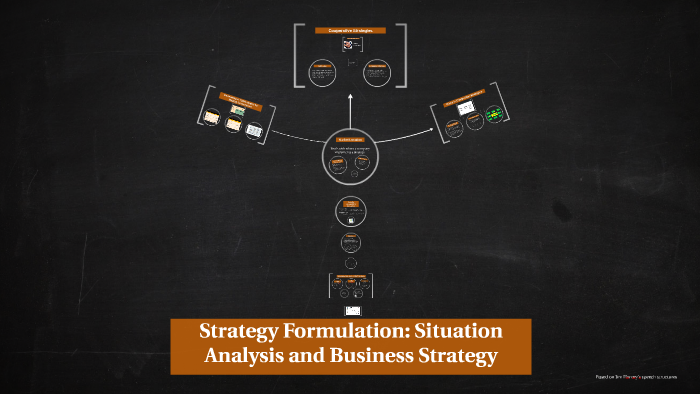 Strategy Formulation Situation Analysis And Business Strate By