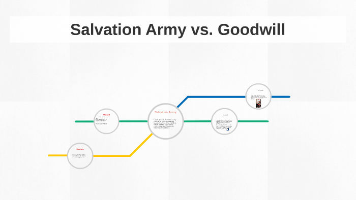 Salvation Army Vs Goodwill By Trevor, Salvation Army Or Goodwill