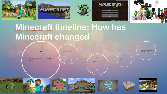 Minecraft timeline by Ayden Noland on Prezi